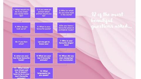 Questions  - by Pheebs09